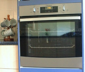 Electrician to install ovens and cooktops Morayfield
